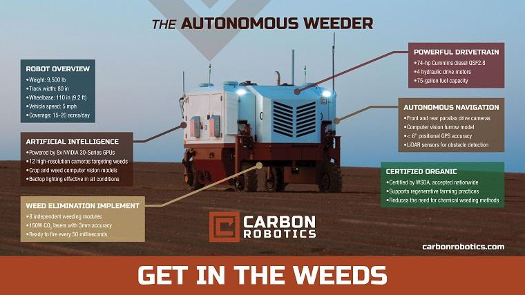 Стартап-компания Carbon Robotics выпустила робота с технологией лазерной прополки